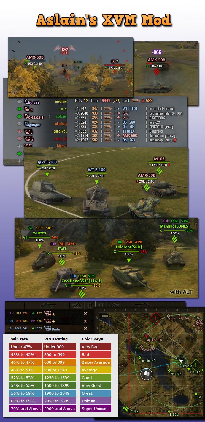 Aslain's XVM Mod 1 6 0 2 v01   World of Tanks 1 6 0 2