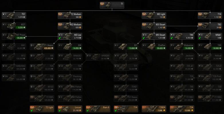 world of tanks mod ping