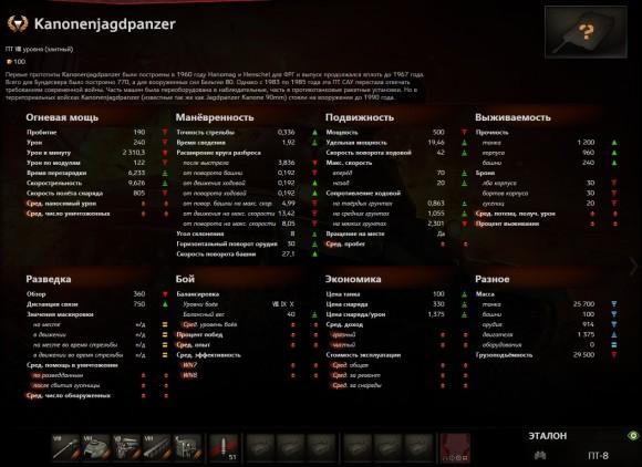 Kanonenjagdpanzer8
