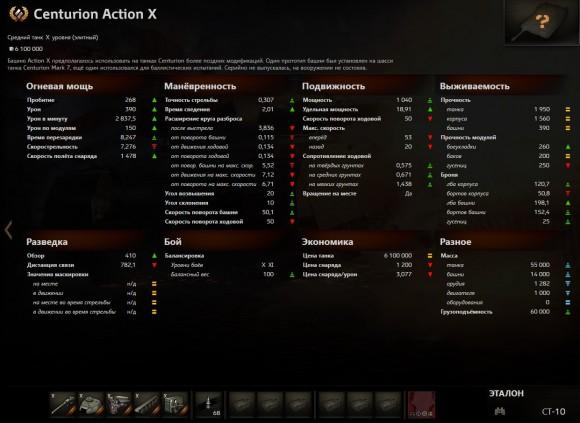 Centurion Action X6
