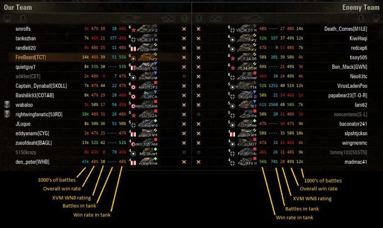Xvm для World of Tanks 0 9 активировать